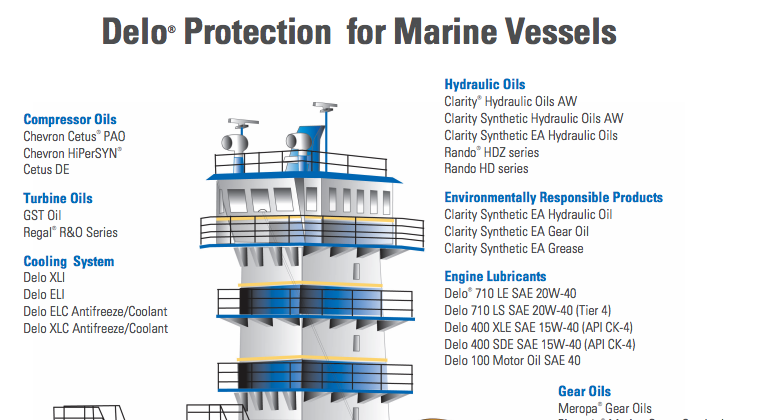 protection for marine vessels